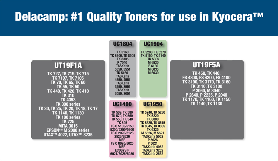 Kyocera Quality Toners